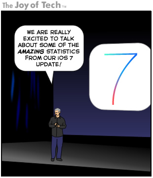 The Joy of Tech comic... iOS 7 statistics
