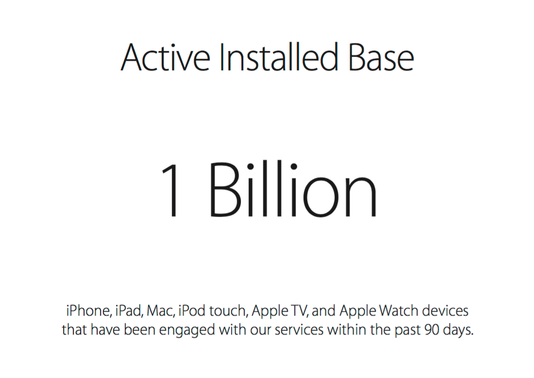 Apple 1 billion devices