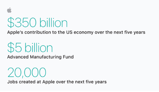 Apple US investment